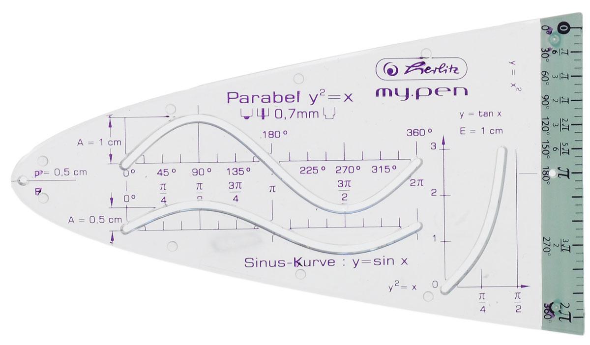 Herlitz Линейка для построения графиков My Pen цвет бирюзовыйFS-36054Прозрачная линейка для построения графиков Herlitz My Pen - обязательный аксессуар в любом школьном пенале. Линейка изготовлена из износоустойчивого, прозрачного, неломающегося пластика и имеет нестираемую шкалу. Прочный пластик и точная калибровка делают эту линейку не только надежным и точным инструментом, но так же и стильным аксессуаром для использования в школе или офисе.