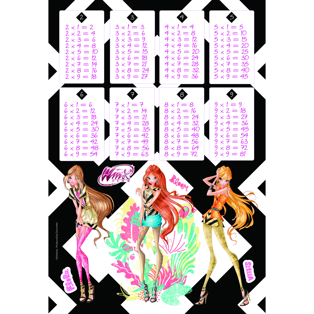Decoretto Наклейка Таблица умножения Winx Fashion0703415Наклейка Decoretto Таблица умножения. Winx Fashion выполнена из винила и оформлена персонажами популярного мультсериала Клуб Винкс: Школа волшебниц. С ней процесс обучения ребенка таблице умножения пройдет намного веселее.Особенности наклейки: - cъемная и многоразовая (не оставляет следов);- водостойкая; - безопасна для окрашенных стен; - матовое исполнение; - нетоксичный, экологически чистый материал; - поставляется с инструкцией;- держится на поверхности не менее 3 лет.Подходит для следующих поверхностей: дерево, плитка, металл, стекло, обои, пластик.