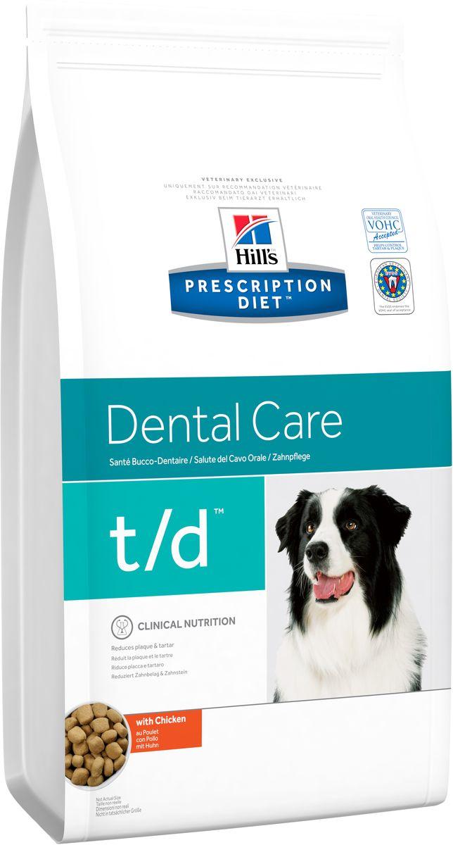 Сухой корм для собак Hills Prescription Diet t/d Canine Dental Health диета для лечения заболеваний полости рта, 3 кг0120710Осуществляя покупку, я подтверждаю, что осведомлен о необходимости получения рекомендации ветеринарного специалиста не реже, чем раз в 6 месяцев для применения данного рациона.Рекомендуется• Препятствует отложению зубного налета, зубного камня и потемнению эмали. • При неприятном запахе из пасти. • Для собак, предрасположенных к развитию гингивита.Не рекомендуется• Кошкам. • Щенкам. • Беременным и кормящим сукам. • Собакам с заболеваниями периодонта тяжелои? степени без соответствующего наблюдения врача и лечения. Ингредиенты сухого рационаМолотая кукуруза, молотыи? рис, мука из мяса домашнеи? птицы, порошок целлюлозы, животныи? жир, мука из гороховых отрубеи?, гидролизат белка, сухое цельное яи?цо, растительное масло, калия цитрат, кальция сульфат, соль, кальция карбонат, таурин, L-триптофан, витамины и микроэлементы. Содержит одобренныи? ЕС антиоксидант.СРЕДНЕЕ СОДЕРЖАНИЕ НУТРИЕНТОВ В рационеПротеин 15,5 %Жиры 14,8 %Углеводы (БЭВ) 48,7 %Клетчатка (общая) 9,4 %Влага 8,0 %Кальций 0,52 %Фосфор 0,37 %Натрий 0,22 %Калий 0,58 %Магний 0,07 %Омега-3 жирные кислоты 0,22 %Омега-6 жирные кислоты 2,92 %Таурин 0 %Витамин A109 700 МЕ/кгВитамин D10420 МЕ/кгВитамин E10600 мг/кгВитамин C1070 мг/кгБета-каротин 1,5 мг/кгДополнительная информация• Клинически доказано8 способствует поддержанию здоровья десен и уменьшает отложение зубного налета, зубного камня и потемнение эмали. • Рационы Hills t/d Canine и t/d Mini Canine (мини-гранулы) наиболее эффективны, когда - у собаки чистые зубы (после профессиональной чистки). - используется в качестве монодиеты. - используется сухой рацион (добавление воды снижает эффективность очищения зубов). • Рационы не содержат минеральных абразивных веществ и активных химикатов. • Также рекомендованы другие меры по уходу за полостью рта в домашних условиях, например, регулярная чистка зубов. • Некоторые собаки предпочитают съедать
