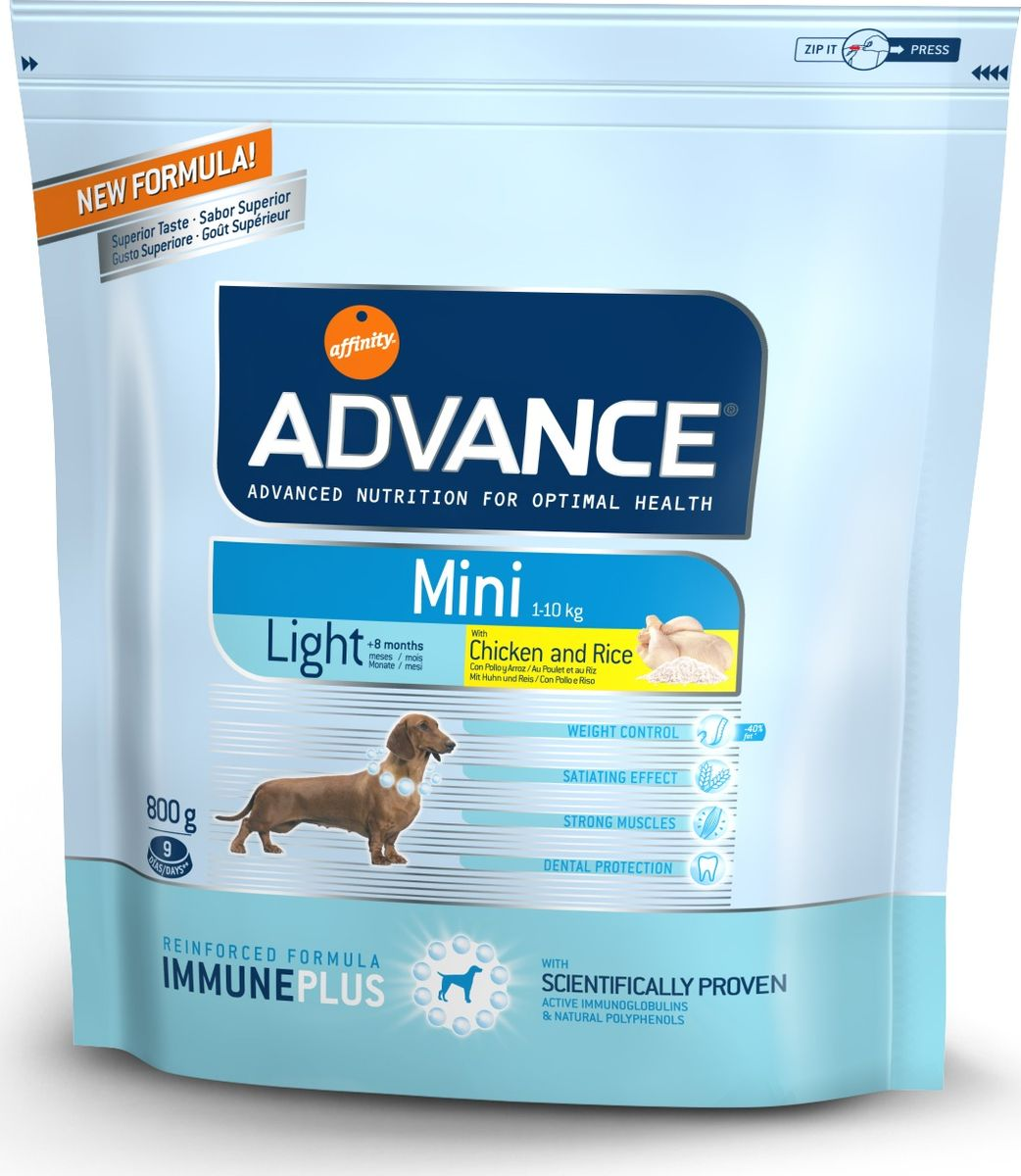 Корм сухой Advance Mini Light для собак малых пород, с курицей и рисом, 0,8 кг13049/46119Advance - высококачественный корм супер-премиум класса испанской компании Affinity Petcare, которая занимает лидирующие места на европейском и мировом рынках. Корм разработан с учетом всех особенностей развития и жизнедеятельности собак и кошек. В линейке кормов Advance любой хозяин может подобрать необходимое питание в соответствии с возрастом и уникальными особенностями своего животного, а также в случае назначения специалистами ветеринарной диеты. Affinity Petcare имеет собственную лабораторию, а также сотрудничает с множеством международных исследовательских центров, благодаря чему специалисты постоянно совершенствуют рецептуру и полезные свойства своих кормов. В составе главным источником белка является СВЕЖЕЕ мясо, благодаря которому корм обладает высокими вкусовыми качествами, а также высокой питательной ценностью.Advance Mini Light - это высококачественный сбалансированный полнорационный корм для взрослых собак мини-пород (вес взрослых животных менее 10 кг) с избыточным весом или склонных к набору веса. У корма высокое содержание клетчатки и белка в комбинации с низкокалорийными ингредиентами для поддержания оптимального веса собаки, а также для потери лишнего веса без потери мышечной массы. L-карнитин: помогает переработать жировые клетки в энергию, сжигая избыточные жировые клетки в организме собаки. Крокеты малого размера: адаптированы к челюсти и зубам собак мини-пород. Состав: курица (15%), пшеница, рис (12%), маис, дегидрированное мясо курицы, маисовый глютен, гидролизированный белок животного происхождения, кукурузные отруби, свекольный жом, дегидрированный белок свинины, животный жир, дрожжи, рыбий жир, карбонат кальция, хлористый калий, плазменный протеин, растительные волокна, пирофосфорнокислый натрий, трикальцийфосфат, глюкозамин, хондроитинсульфат, природные полифенолы.Анализ: протеин 29%, жиры 10,5%, сырые волокна 3,5%, неорганическое вещество 6%, кальций 1