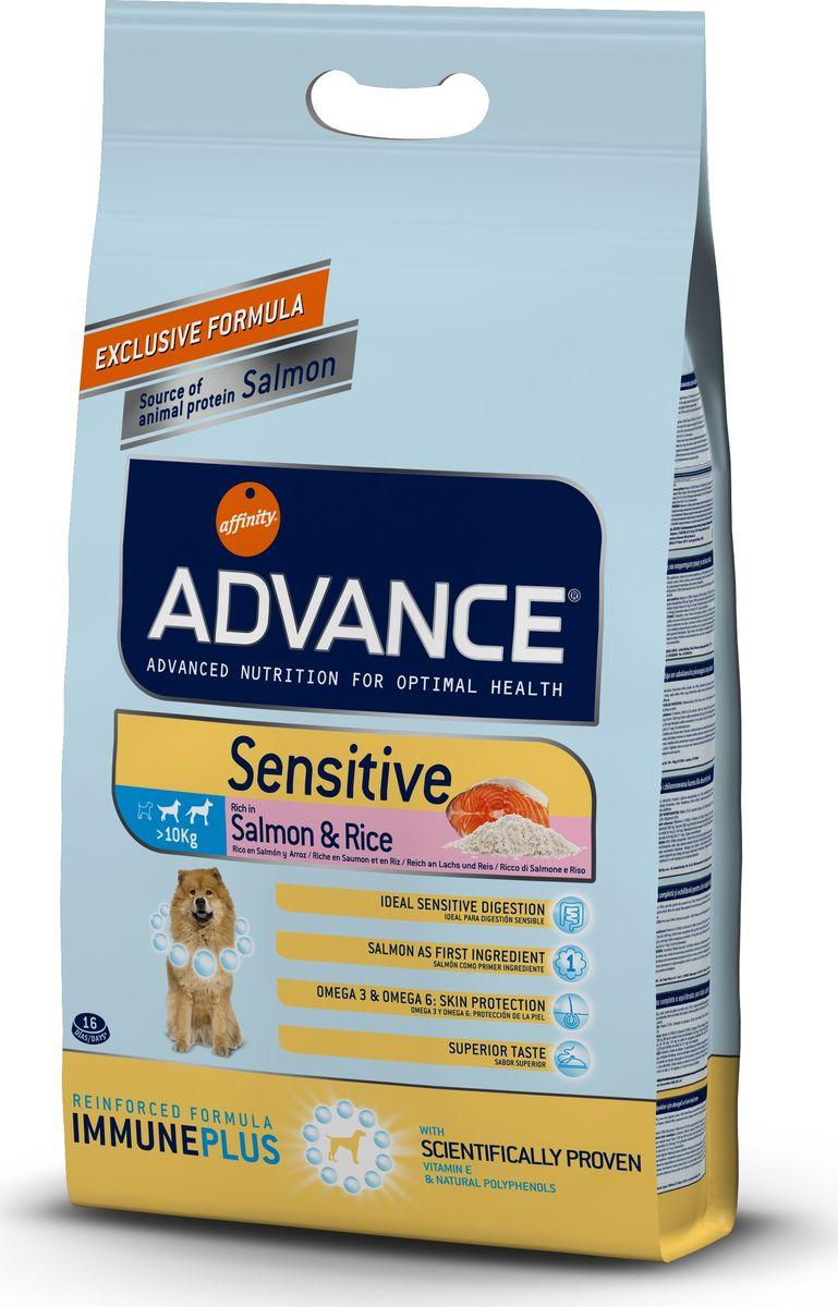 Корму сухой Advance для собак с чувствительным пищеварением: лосось и рис Sensitive, 3 кг. 5243190120710Advance – высококачественный корм супер-премиум класса Испанской компании Affinity Petcare, которая занимает лидирующие места на Европейском и мировом рынках. Корм разработан с учетом всех особенностей развития и жизнедеятельности собак и кошек. В линейке кормов Advance любой хозяин может подобрать необходимое питание в соответствии с возрастом и уникальными особенностями своего животного, а также в случае назначения специалистами ветеринарной диеты. Лосось (18%), маис, мука из маиса, рис (14%), дегидрированный белок лосося, животный жир, гидролизированный протеин, дрожжи, свекольный жом, кормовая мука из рапсового жмыха, растительные волокна, хлористый калий, карбонат кальция фруктоолигосахариды, пирофосфорнокислый натрий, соль, природные полифенолы.Affinity Petcare имеет собственную лабораторию, а также сотрудничает со множеством международных исследовательских центров, благодаря чему специалисты постоянно совершенствуют рецептуру и полезные свойства своих кормов.В составе главным источником белка является СВЕЖЕЕ мясо, благодаря которому корм обладает высокими вкусовыми качествами, а также высокой питательной ценностью.