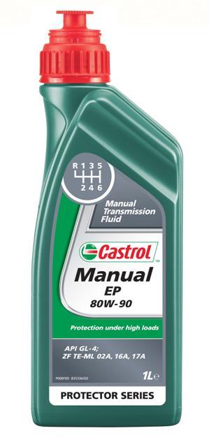 Масло трансмиссионное Castrol Manual EP, минеральное, для механических кпп, класс вязкости 80W-90, 1 лS03301004Castrol Manual EP – трансмиссионное масло на минеральной основе, предназначенное для использования в агрегатах, где требуется смазочный материал, соответствующий классификации API GL-4. Одобрено к применению в механических коробках передач ZF.Преимущества:- Высокая термическая стабильность предотвращает образование отложений и загустевание масла, поддерживая ресурс и эксплуатационные характеристики смазочного материала и коробки передач.- Хорошие противоизносные характеристики и несущая способность увеличивают срок службы деталей узла.Спецификации:- API GL-4,- ZF TE-ML 02B, 17A.Товар сертифицирован.