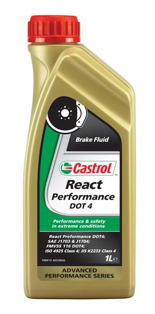 Жидкость тормозная Castrol React Performance DOT 4, 1 лS03301004Castrol React Performance DOT 4 - высококипящая синтетическая тормозная жидкость, сильно превосходящая требования спецификаций SAE J1704, FMVSS 116 DOT 3 и DOT 4, ISO 4925 и JIS K2233. Продукт изготовлен на основе смеси полиалкиленгликолевых эфиров и борсодержащих сложных эфиров с высокоэффективными присадками и ингибиторами, обеспечивающими превосходную защиту от коррозии и препятствует образованию паровых пробок при высокой температуре. Тормозная жидкость Castrol React Performance DOT 4 предназначена для использования во всех тормозных системах, в особенностиподвергающихся экстремальным нагрузкам, например в условиях гонок.Тормозная жидкость Castrol React Performance DOT 4 специально разработана как альтернатива высокотемпературным свойствам жидкостей стандарта DOT 5.1. Запас свойств этой жидкости предоставляет дополнительные преимущества в ситуациях, когда автомобиль эксплуатируется в экстремальных условиях и требуется непревзойденный отклик тормозной системы. Тормозная жидкость Castrol React Performance DOT 4 создана по современной технологии на основе смеси эфиров гликолей и борсодержащих эфиров. Благодаря такой композиции температура кипения этой жидкости достигает гораздо более высоких значений по сравнению с традиционными тормозными жидкостями на гликолевоэфирной основе в течение периода эксплуатации продукта. Castrol React Performance DOT 4 специально разработана для обеспечения стабильности необходимых характеристик при постоянном режиме старт-стоп в условиях города, быстрой езде и эксплуатации в горной местности, при которых тормозная система может сильно нагреваться. Жидкость полностью совместима с другими жидкостями соответствующими спецификациям FMVSS 116 DOT 3, DOT 4 и DOT 5.1. Тем не менее, для того, чтобы сохранить исключительные эксплуатационные характеристики этого продукта, избегайте смешения с другими тормозными жидкостями. Все обычные тормозные жидкости разрушаются во время использ