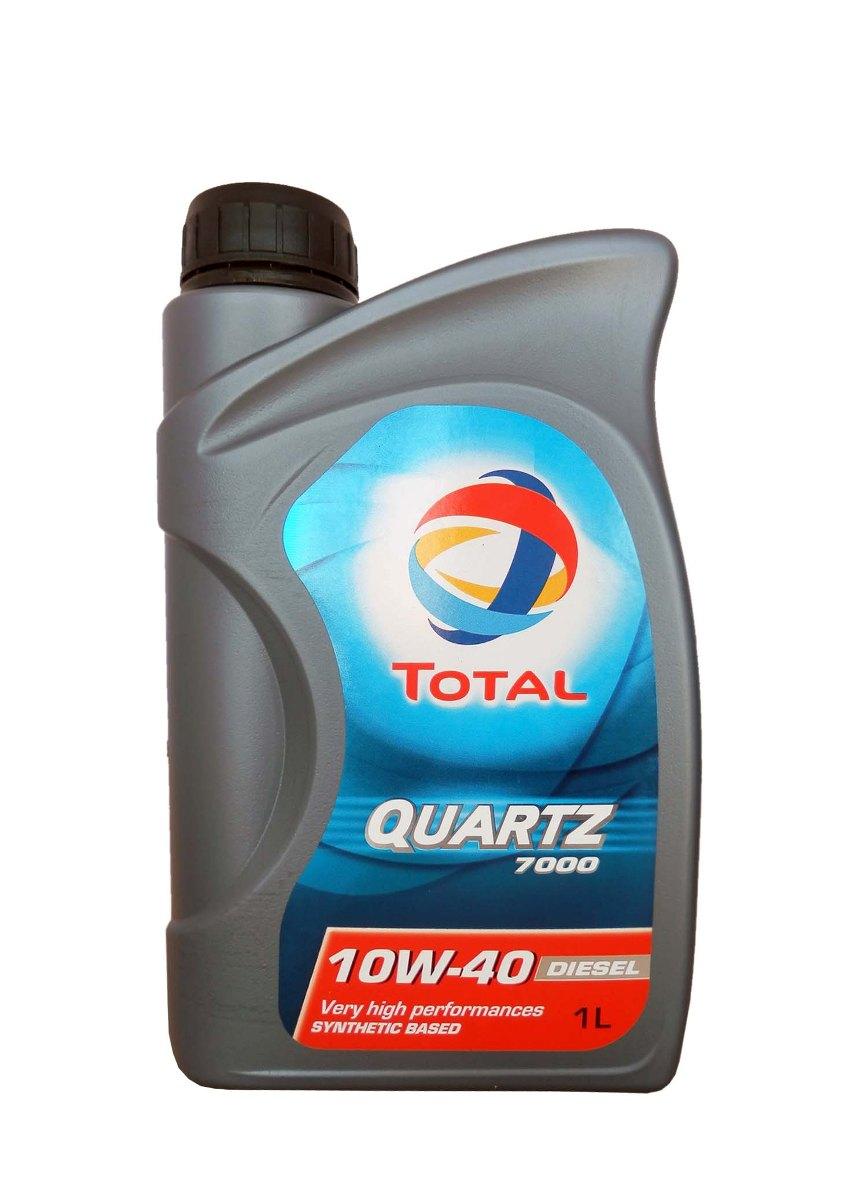 Моторное масло Total Quartz 7000 10W-40, 1 лNap200 (40)TOTAL QUARTZ 7000 10W-40 – это моторное масло на основе синтетической технологии, разработанное с учетом наиболее строгих требований производителей как бензиновых, так и дизельных двигателей*.TOTAL QUARTZ 7000 10W-40 подходит для двигателей с турбонаддувом и мультиклапанными системами.Это моторное масло полностью адаптировано под автомобили, оснащенные катализаторами дожига выхлопных газов и использующие неэтилированный бензин или сжиженный газ в качестве топлива. Также подходит для дизельного и биодизельного топлива. МЕЖДУНАРОДНЫЕ КЛАССИФИКАЦИИ? ACEA A3/B4 ? API SN/CF ОДОБРЕНИЯ ПРОИЗВОДИТЕЛЕЙ? PSA PEUGEOT CITROEN B71 2294 & B71 2300 ? VOLKSWAGEN 501.01/505.00 ? MERCEDES-BENZ MB-Approval 229.1