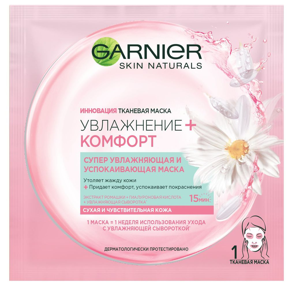 Garnier Тканевая маска Увлажнение + Комфорт, супер увлажняющая и успокаивающая, для сухой и чувствительной кожи, 32 грFS-00897Тканевая маска - это новое поколение средств для интенсивного увлажнения кожи, пришедшее из Азии. Инновационная тканевая маска пропитана гелем. Нанесенная на лицо, маска действует как компресс, увлажняющий глубокие слои кожи*. Тканевая маска мгновенно увлажняет кожу и дарит ощущение комфорта, как после массажа. Это настоящий момент заботы о себе и своей коже.Инновация тканевая маска. Увлажнение + КОМФОРТ супер увлажняющая и успокаивающая маска. Утоляет жажду кожи + Придает комфорт, успокаивает покраснения. Экстракт ромашки + Гиалуроновая кислота + Увлажняющая сыворотка. Сухая и чувствительная кожа. 1 Маска = 1 Неделя использования ухода с увлажняющей сывороткой**. (*Эпидермиса) (**Увлажняющая сыворотка - активный компонент увлажняющих уходов Garnier (глицерин))