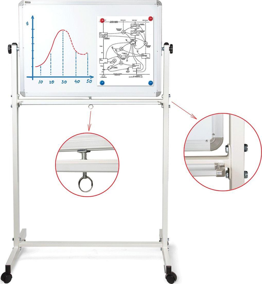 Brauberg Доска магнитно-маркерная 60 х 90 см 231717231717Идеальный вариант для офисов, учебных заведений. Легко перемещается. Белое лаковое покрытие предназначено для письма специальными маркерами для белой доски. Металлическая поверхность позволяет размещать объявления с помощью магнитов.