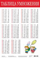 Купить Дрофа-Медиа Обучающий плакат Таблица умножения
