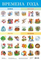 Купить Дрофа-Медиа Обучающий плакат Времена года