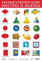 Купить Дрофа-Медиа Обучающий плакат Геометрические фигуры и формы