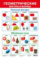 Купить Дрофа-Медиа Обучающий плакат Геометрические фигуры и формы 2