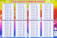 Купить Алфея Обучающий плакат малый Таблица умножения