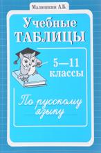 Учебные таблицы по русскому языку. 5-11 классы., Александр Малюшкин