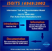 ISO/TS 16949:2002 Information Tool and Documentation Model for Quality Management Systems for Automotive-Parts Manufacturers,