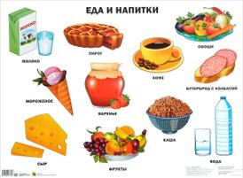 Еда и напитки. Плакат,