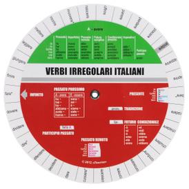 Verbi irregolari Italiani / Итальянские неправильные глаголы. Таблица,
