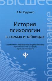 История психологии в схемах и таблицах, А. М. Руденко