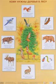 Кому нужны деревья в лесу. Плакат, С. Н. Николаева