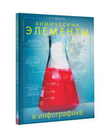 Химические элементы в инфографике, И. А. Леенсон