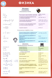 Физика,