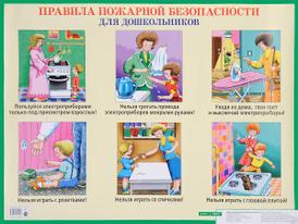 Правила пожарной безопасности для дошкольников. Плакат,