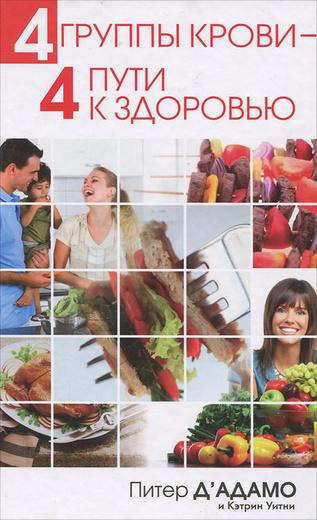 4 группы крови - 4 пути к здоровью