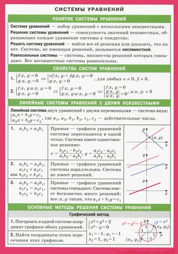 Системы уравнений. Таблица