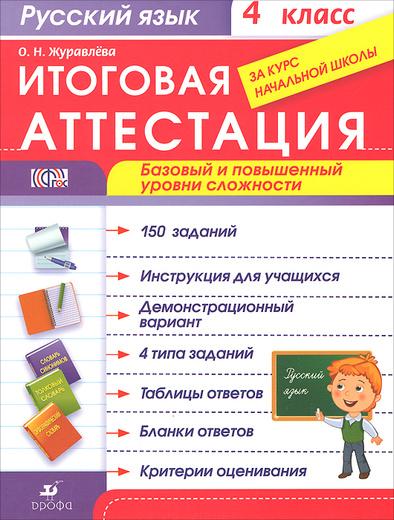 Русский язык. 4 класс. Итоговая аттестация. Базовый и повышенный уровни сложности