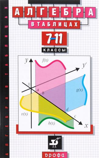 Алгебра в таблицах. 7-11 классы