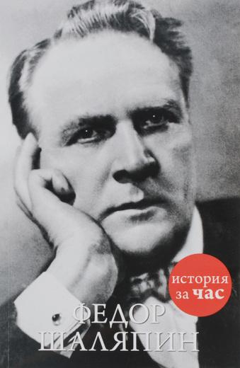 Федор Шаляпин