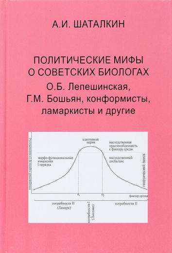 Политические мифы о советских биологах. О. Б. Лепешинская, Г. М. Бошьян, конформисты, ламаркисты и другие
