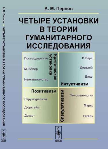 Четыре установки в теории гуманитарного исследования. Позитивизм. Интуитивизм. Спекулятивизм. Критическая установка