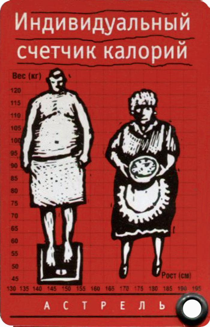 Индивидуальный счетчик калорий (миниатюрное издание)