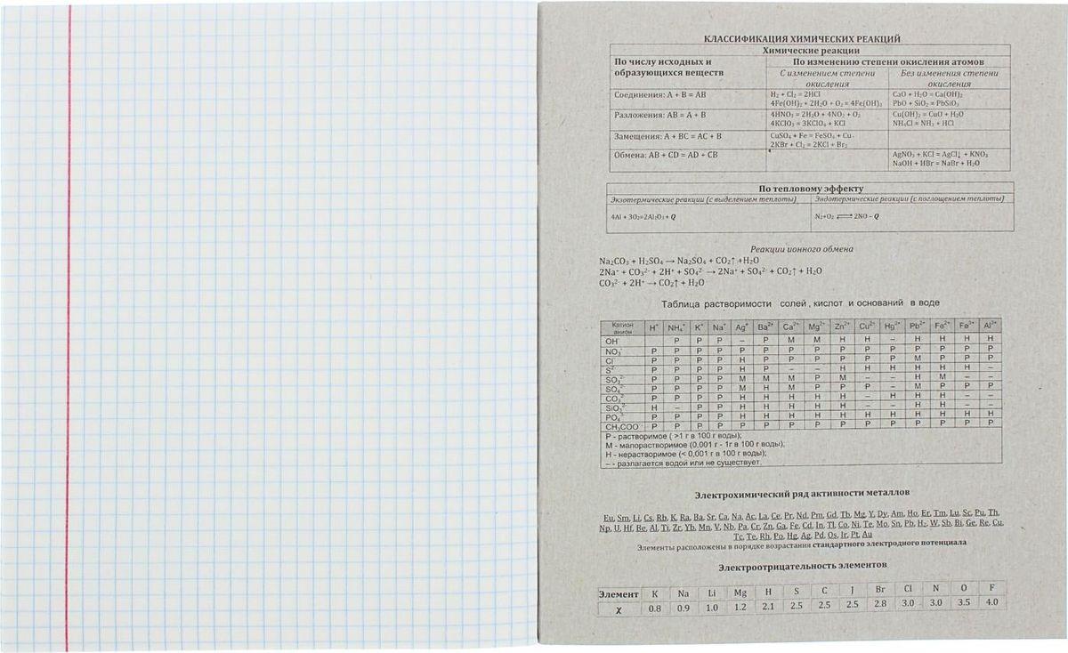 Тетрадь Profit Химия пригодится вам в учебе для записей. На задней стороне обложки представлена таблица Менделеева. Прочная обложка из плотного картона сохранит ваши листы. Внутренний блок представлен 36 листами в клетку с очерченными полями. Тетрадь содержит справочный материал.