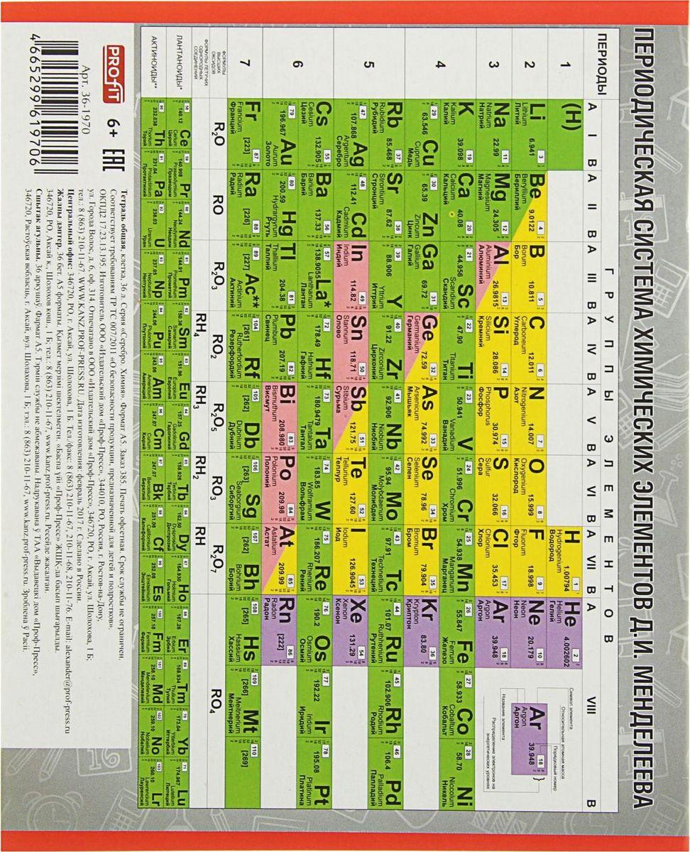 Тетрадь Profit Химия пригодится вам в учебе для записей. На лицевой стороне тетради изображен учебный предмет - химия, а сзади на обложке - таблица Менделева. Прочная обложка из плотного картона сохранит ваши листы. Внутренний блок представлен 36 листами. Тетрадь содержит справочный материал.