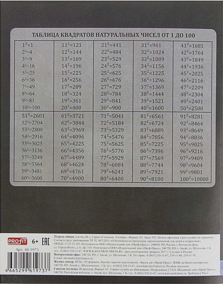 Тематическая тетрадь Profit Стильная: Алгебра в мягкой обложке идеально подойдет для занятий не только школьнику, но и студенту. Обложка тетради выполнена из картона и оформлена различными изображениями, имитирующими рисунки мелом. На тыльной стороне обложки представлена таблица с квадратами натуральных чисел от 1 до 100. Внутренний блок выполнен из белой полуматовой бумаги в клетку с уже очерченными полями.