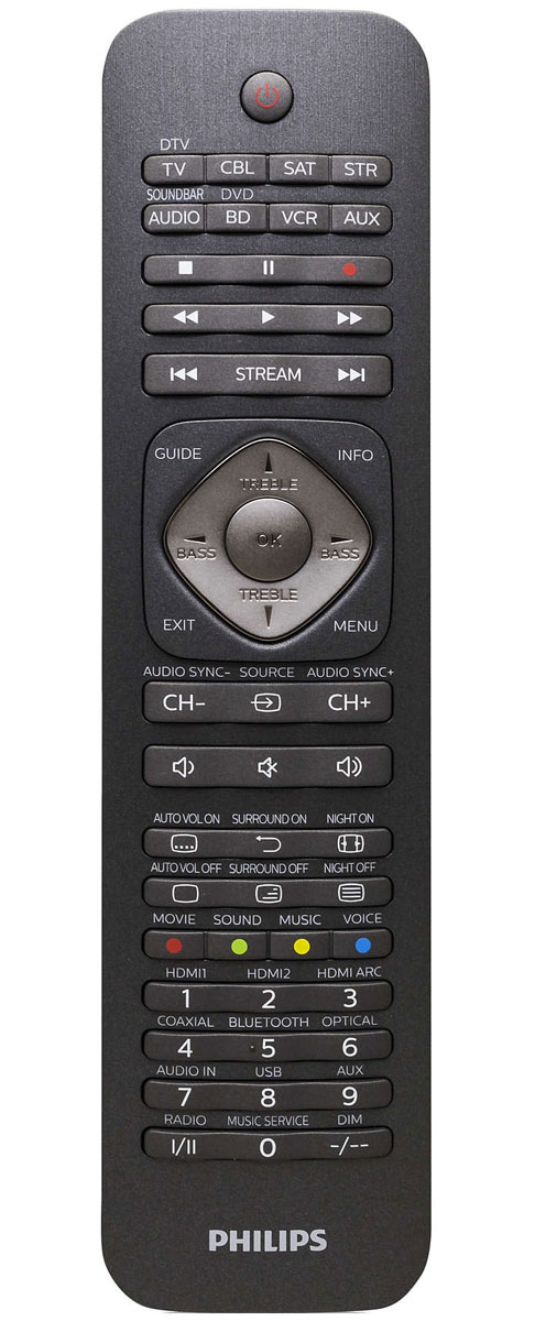 Philips SRP5018/10 универсальный пульт ДУ - Универсальные пульты управления