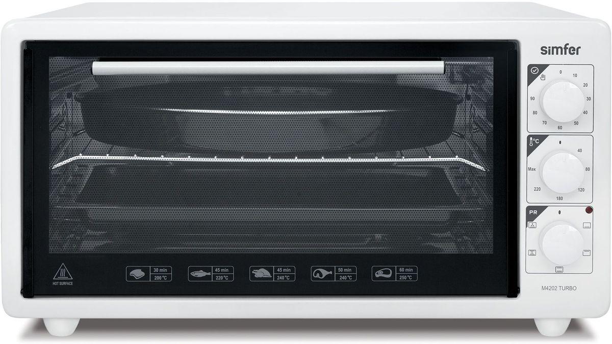 Simfer M4272 мини-печьM4272Simfer M4272- компактная духовка с внутренним объемом 42 литров. Идеально подходит как для деликатного приготовления пищи, так и для приготовления блюд с хрустящей корочкой. Оснащена пятью режимами нагрева. Легко очищается, комплектуется решеткой для гриля и противнем для выпекания.