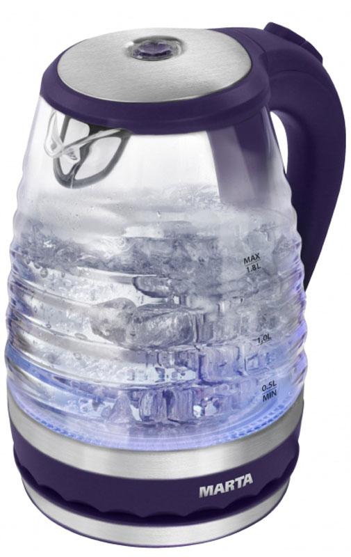 Marta MT-1085, Dark Purple электрический чайникMT-1085Очень легкий и прочный стеклянный чайник Marta MT-1085 с голубой внутренней подсветкой в элегантном прозрачном корпусе из закаленного стекла. Чайник имеет повышенную мощность для скорейшего закипания и съемный фильтр в носике для дополнительной фильтрации. Прозрачный корпус из закаленного стекла сохраняет природный вкус и натуральные свойства воды, не имеет запаха и препятствует образованию накипи. Стеклянный чайник очень легок и при этом обладает высочайшей прочностью.С помощью подсветки легко контролируется работа чайника. Внутренняя подсветка обеспечивает игру световых бликов на кухне и дарит отличное настроение.Плоское дно внутри чайника очень функционально - легко моется, противостоит накипи, не ржавеет, не корродирует, а значит, обеспечивает максимально долгий срок службы чайника.Возможность вращения чайника на 360°. Крайне важная и быстро ставшая привычной функция, обеспечивающая исключительное удобство и безопасность на любой кухне. Чайник можно снимать и ставить на базу с любой стороны без каких-либо усилий и риска обжечься.Автоматическое отключение при закипании или недостаточном количестве воды обезопасит чайник от преждевременного выхода из строя. Вы сможете доверить управление чайником даже ребенку.